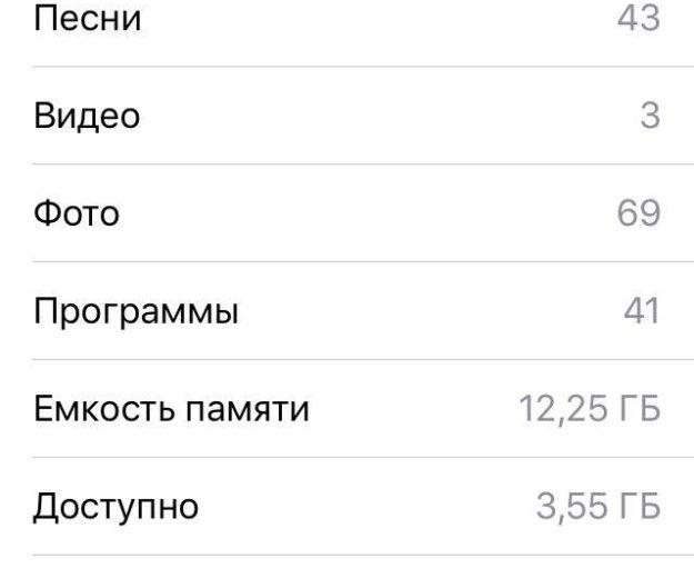 Iphone 5s. Фото 1. Сертолово.