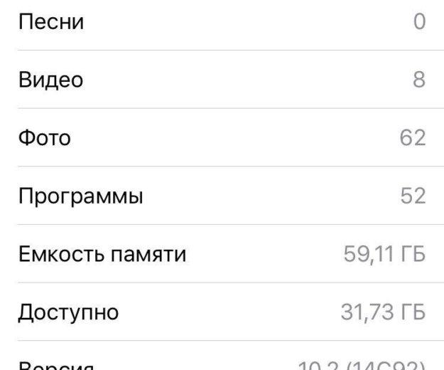 Айфон 6 64 гб. Фото 2. Совхоз Селезнёвский.