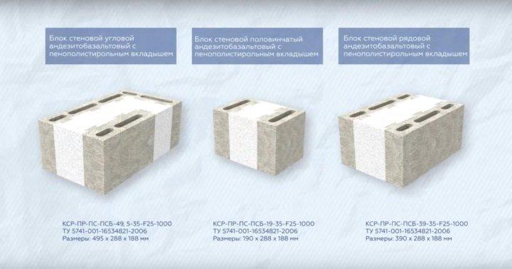 андезитобазальтовые блоки характеристики