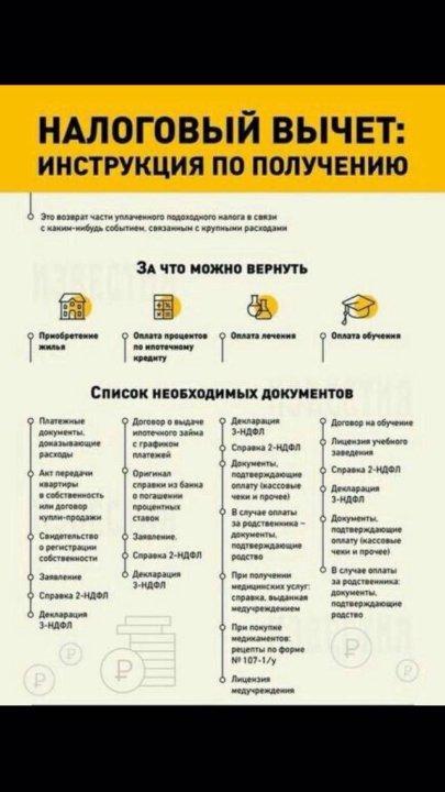 Заполнение декларации 3 ндфл домодедово ооо работодатель регистрации в пфр
