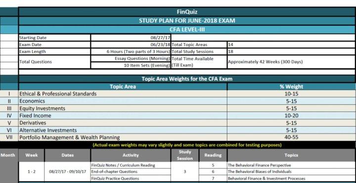 Cfa level 3 essay questions 2018