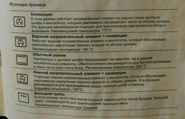духовой шкаф Samsung Bf3 Series купить в ижевске цена 9 000 руб