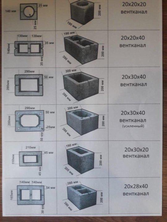 вентблоки из керамзитобетона калининград