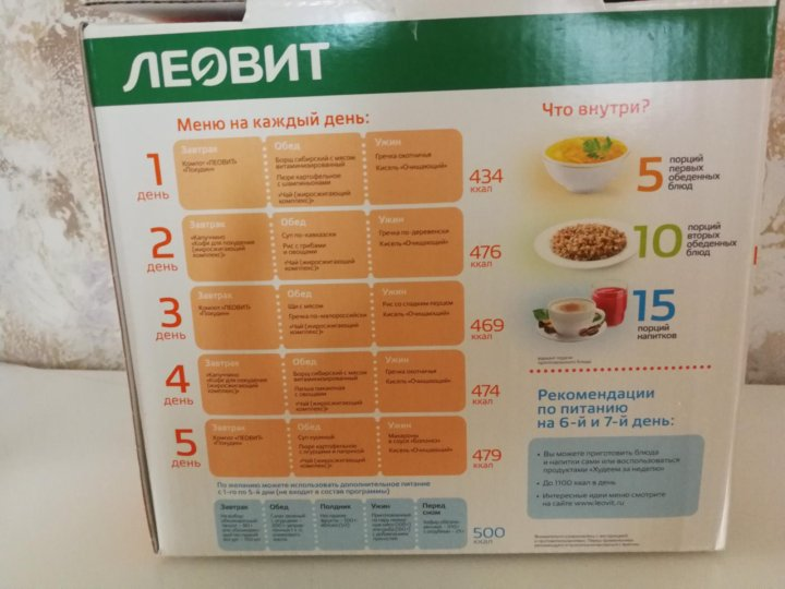 Диета Для Похудения В Аптеке. Таблетки для похудения рейтинг препаратов