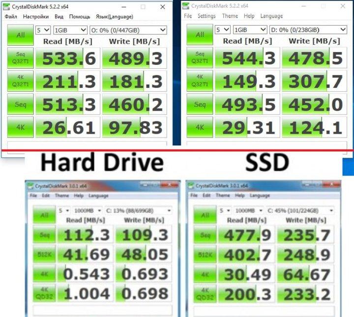 Новый! 480ГБ Sandisk SSD Plus [SDSSDA-480G-G26] – купить в
