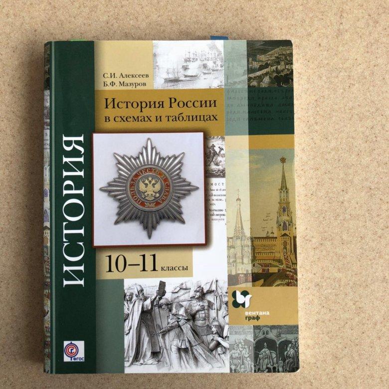 История в схемах и таблицах алексеев мазуров фото 390