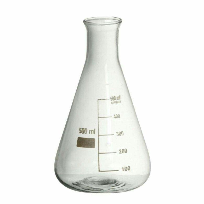 химическая посуда мерные колбы картинки для создания новой
