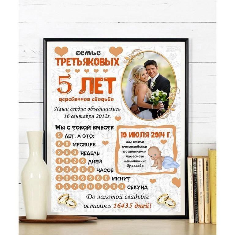 Поздравления с годовщиной свадьбы плакаты